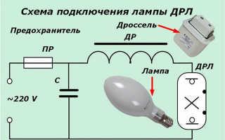Принцип работы дросселя лампы ДРЛ