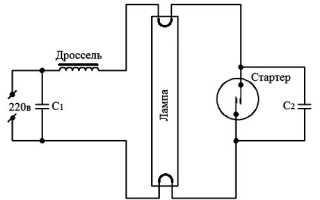 Принцип работы стартера люминесцентной лампы