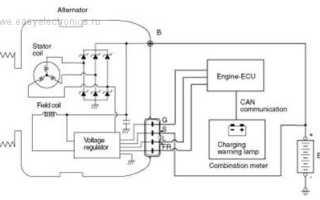 Как переделать автомобильный генератор в электродвигатель