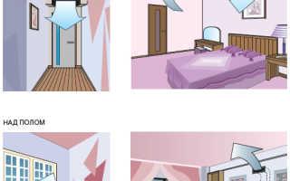 Принцип работы канального кондиционера в квартире