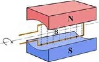 Синхронный и асинхронный генератор отличия