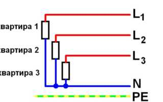 Защита от отгорания нуля в трехфазной сети
