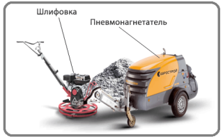 Механизированная стяжка пола плюсы и минусы