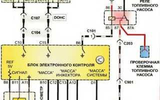 Обозначение цвета проводов в автоэлектрике