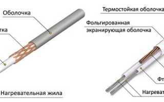 Саморегулирующий греющий кабель для канализации