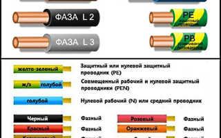 Цвет нулевого провода в однофазной сети