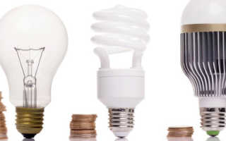 Энергосберегающие лампы виды и мощность