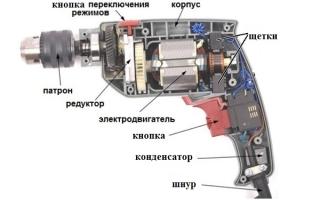 Устройство дрели электрической