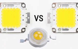 Какие светодиоды лучше для освещения