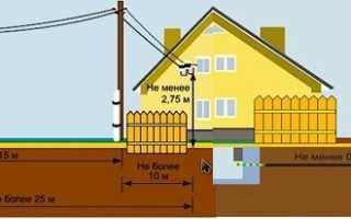 Льготное подключение к электрическим сетям закон