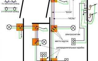 Прокладка кабеля в деревянном доме ПУЭ