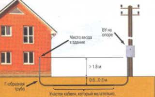 Как провести электричество по участку под землей