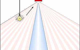 Принцип работы ИК датчика движения