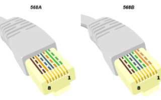 Схема обжимки сетевого кабеля