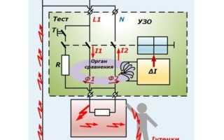 Правила установки УЗО и автоматов