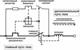 Таблица селективности автоматических выключателей