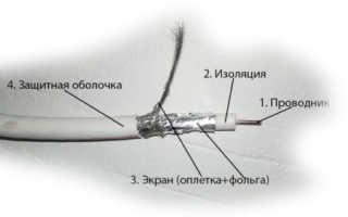 Как подключить телевизионный кабель к разветвителю